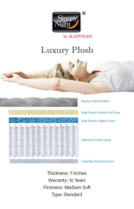Mattress - Luxury plush